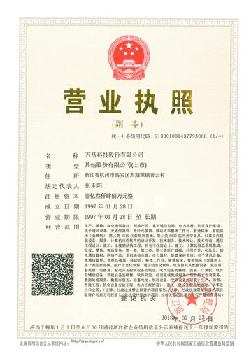 Business License in Chinese